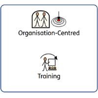 Organisation Centred Training Image